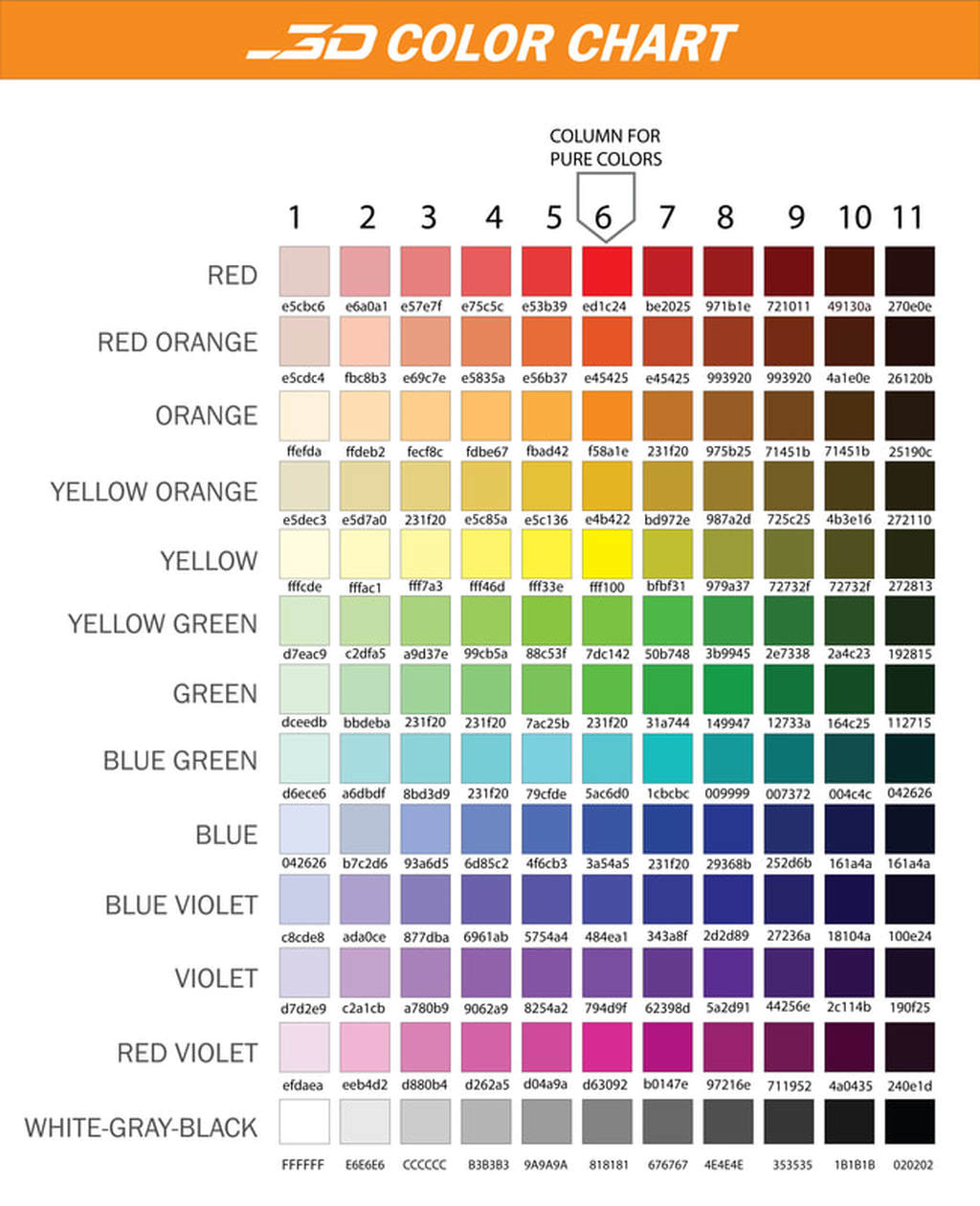 sublimation printing color chart, crafteli
